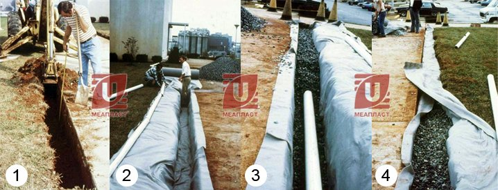 Организация дренажа почвы с применением геотекстиля